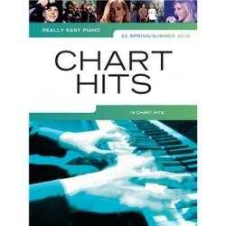 Chart hits 2 nuty na fortepian