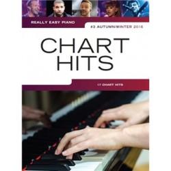 Chart hits 3 nuty na fortepian